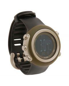 Summit Watch